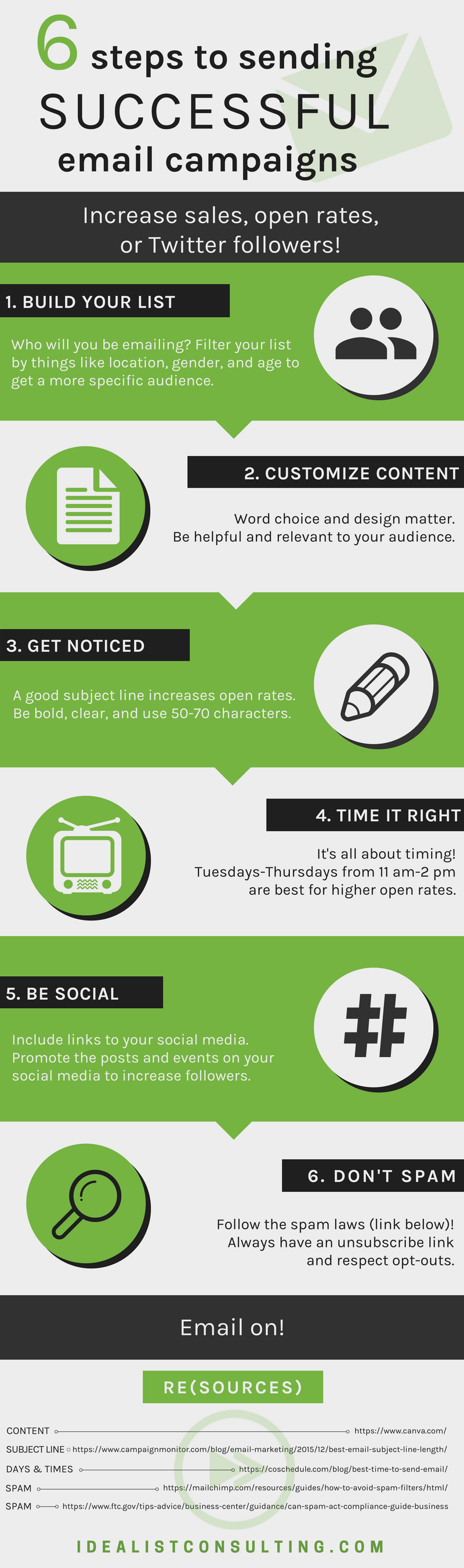 http://www.idealistconsulting.com/sites/default/files/6_tips_for_email_campaigns_infographic_2017.png